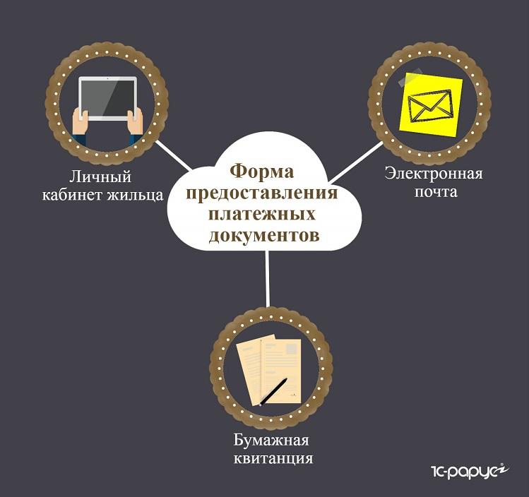 Изображение - Как распечатать квитанцию жкх на оплату квартиры formy_predostavleniya_kvitancij