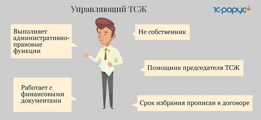 Член тсж и собственник жилья отличие