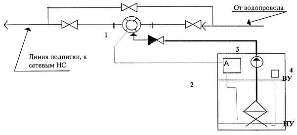 Обозначения: 1 - водомер с узлом подмешивания комплексона, 2 - бак с 5% раствором комплексона, блоком автоматики А...