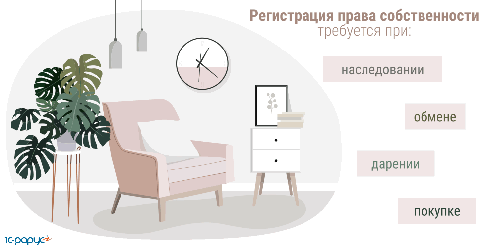 В каких случаях требуется регистрация прав на квартиру